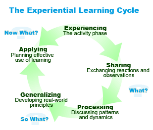 learningcycleWeb.png